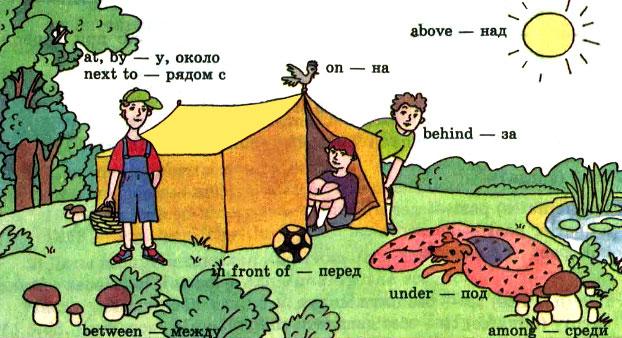Употребление предлогов в английском языке подразумевает обязательное знание их значений, вариантов перевода и сфер...